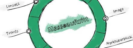 messeziele-definieren-teaser